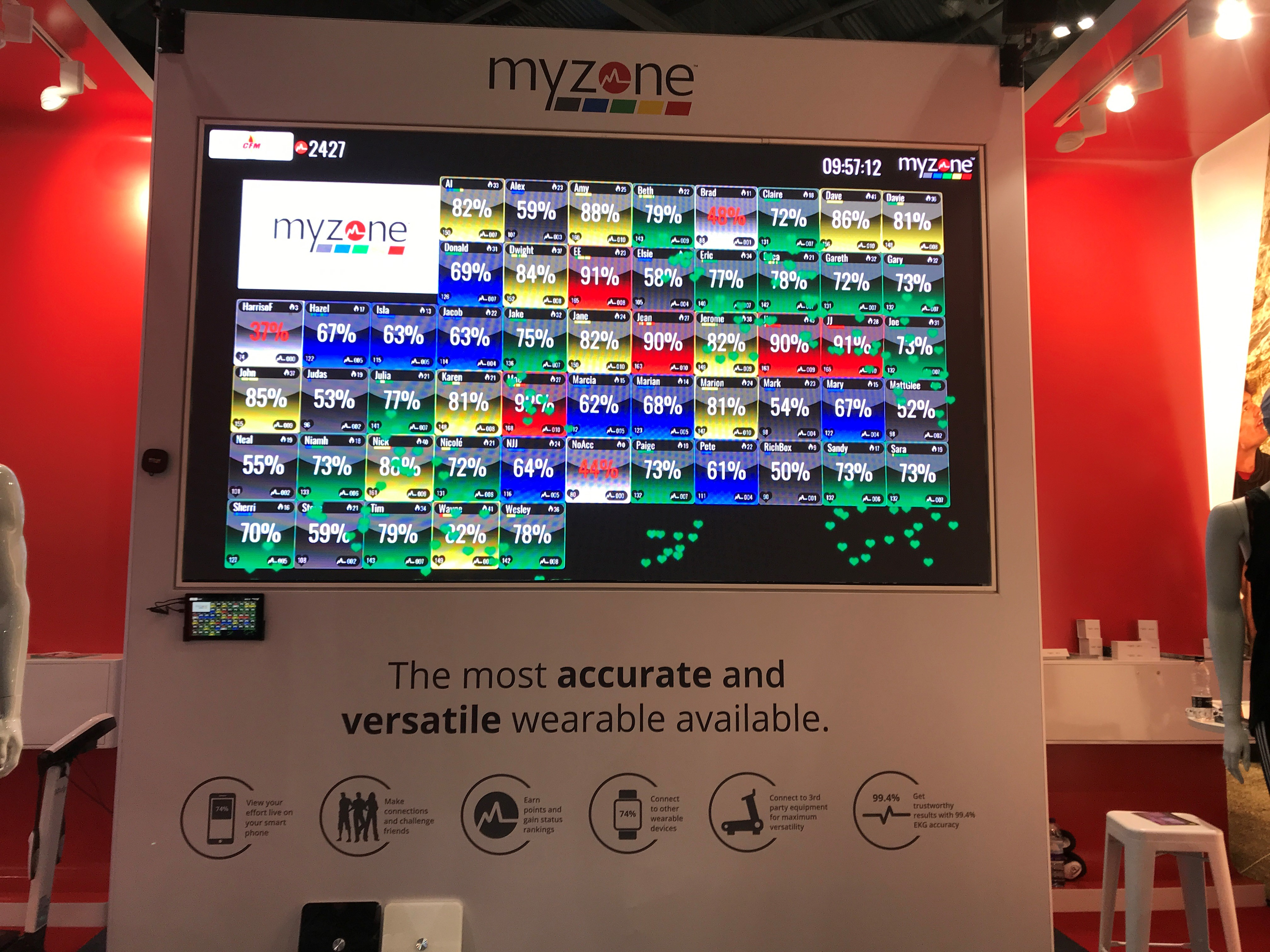 Trafford leisure partners with myzone at its altrincham - Altrincham leisure centre swimming pool ...
